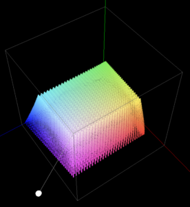 LightSpace_Cube_Viewer_Example_3D_LUT